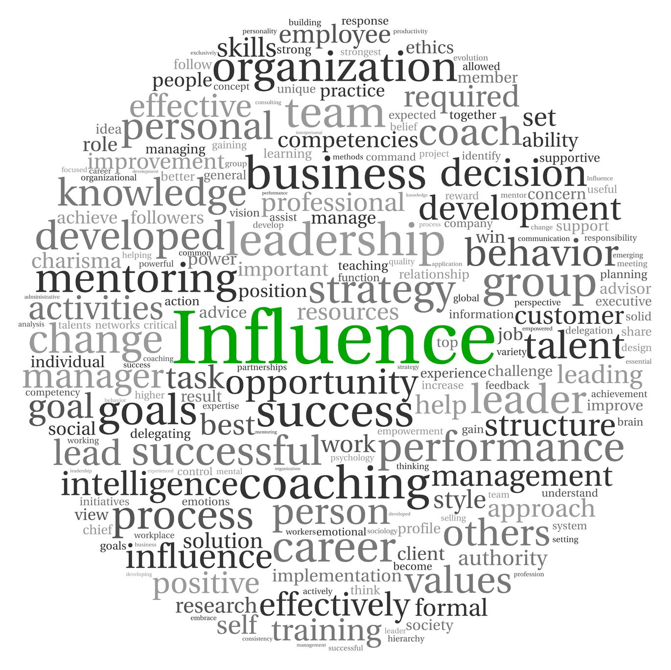 Characteristics of Influential Leaders